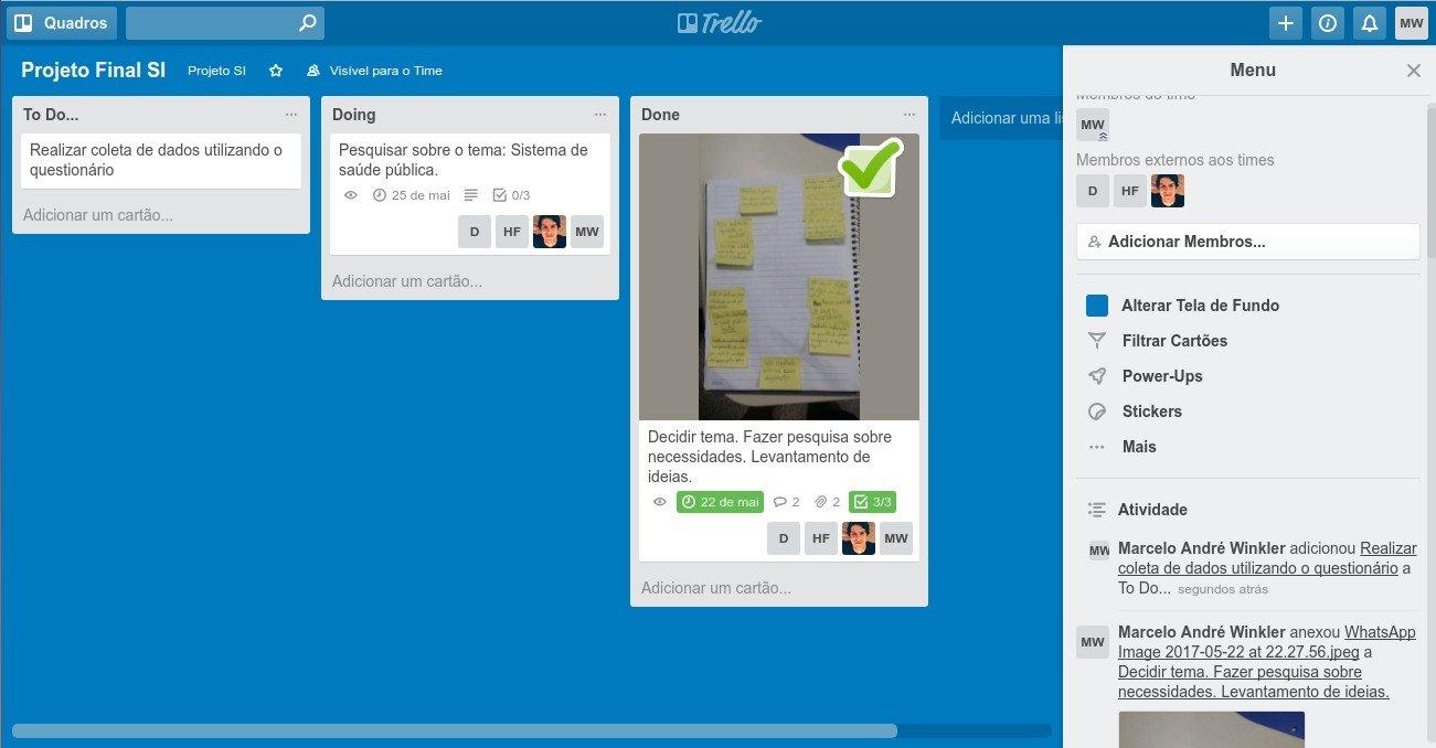 Trello: strumento digitale per gestire ed organizzare progetti